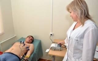 Увольнения по медицинским показаниям: пошаговая инструкция по проведению процедуры