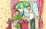 Как написать заявление в ТСЖ о протечке крыши, затоплении квартиры и других проблемах — рекомендации, образец