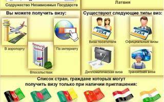 Правила въезда в Армению: нужен ли загранпаспорт для жителей России?