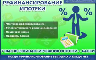 Рефинансирование ипотеки: выгодные условия перекредитования